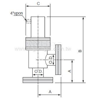 複動式アングルバルブ-ベローズシール-ISOフランジ