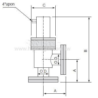 複動式アングルバルブ-軸シール-CFフランジ回転(ヨーロッパ規制)