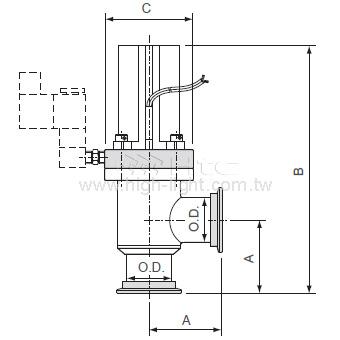 単動式アングルバルブ-ベローズシール-NWフランジ-センサー付き