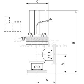 単動式アングルバルブ-ベローズシール-CFフランジ回転-センサー付き