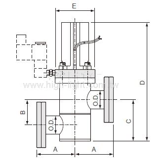 単動式Z型インライバルブ-ベローズシール-CFフランジ回転-センサー付き